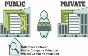 public company valuation and private company valuation