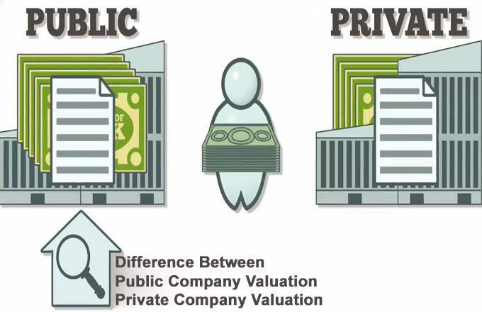 public company valuation and private company valuation