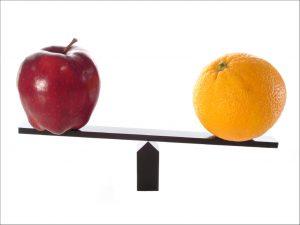 Fair Value vs Fair market value