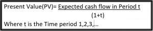 bond valuation formula
