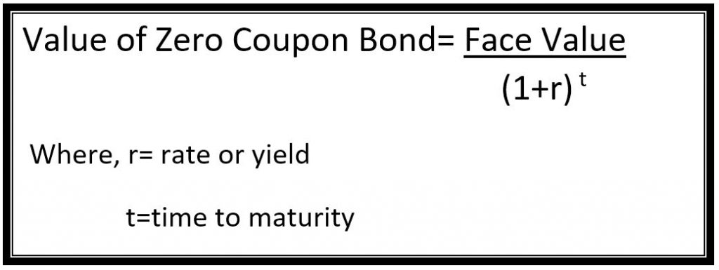 bond valuation formula