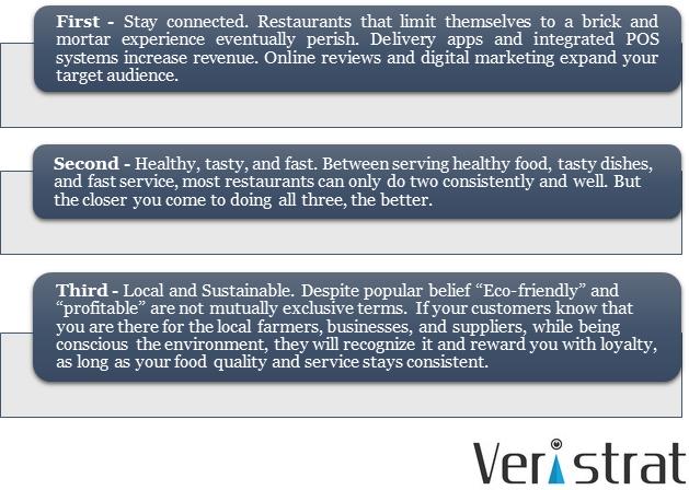 What's a Restaurant Worth?